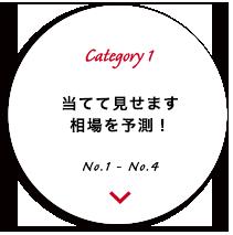 category1